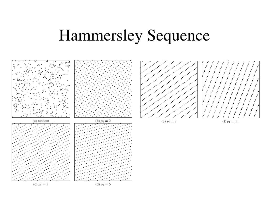 Hammersley Sequence