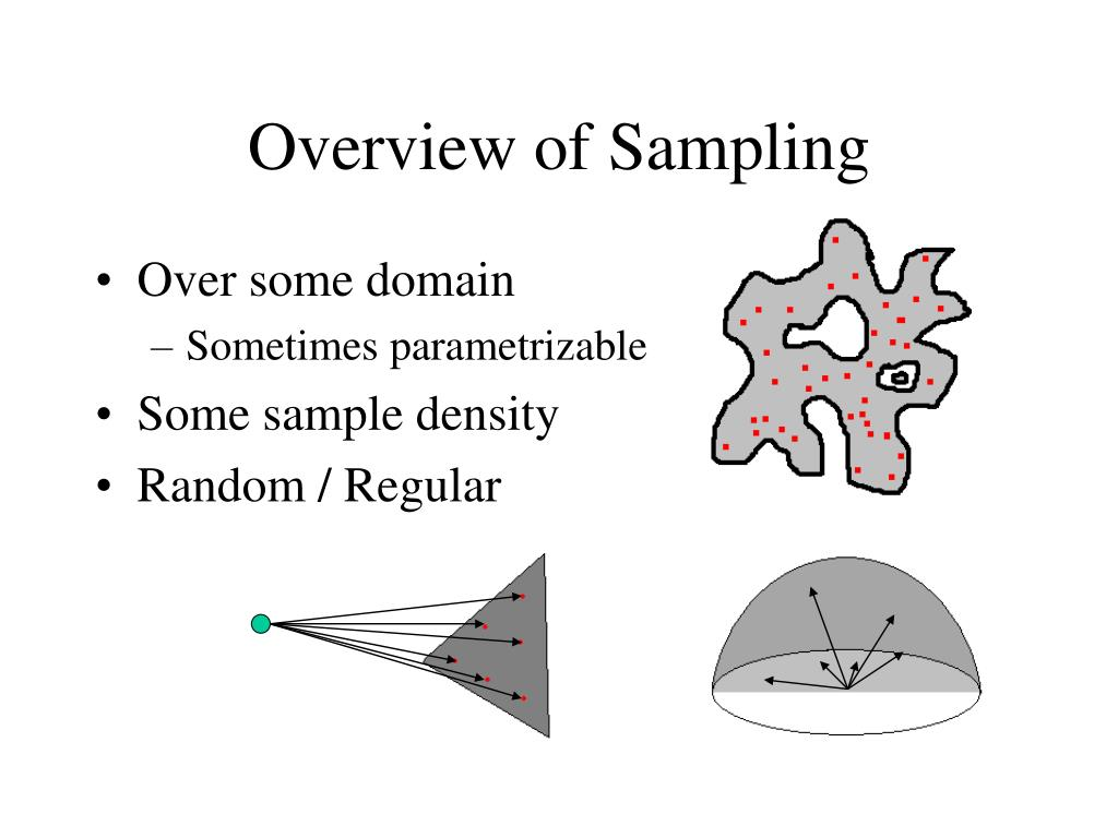 Overview of Sampling