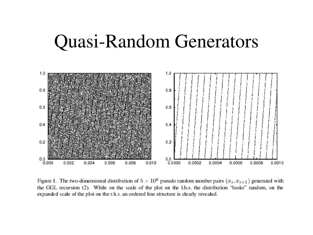 Quasi-Random Generators