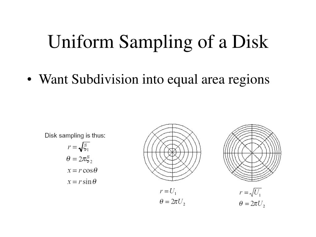 Uniform Sampling of a Disk