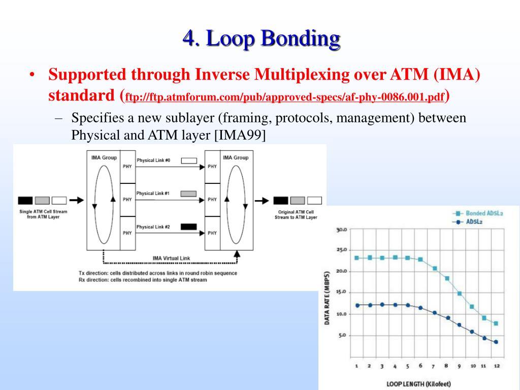 4. Loop Bonding