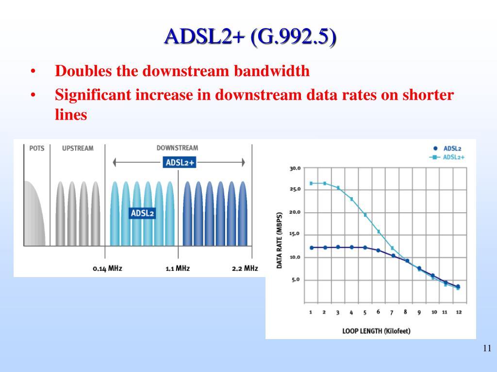 ADSL2+ (G.992.5)
