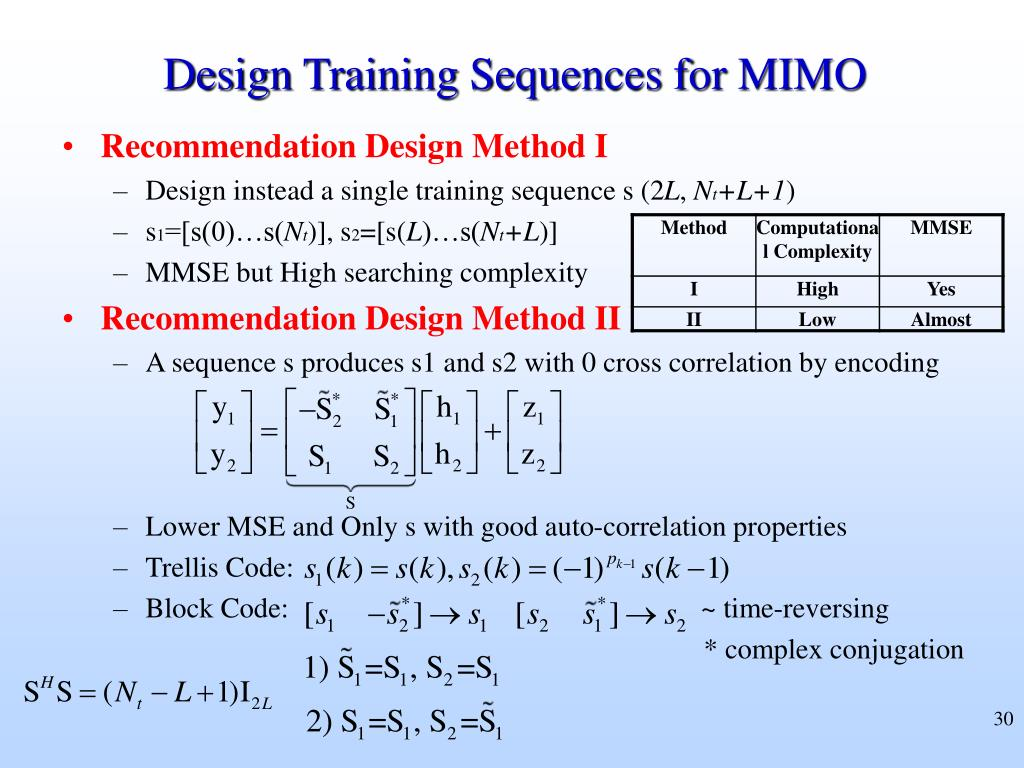 Design Training Sequences for MIMO