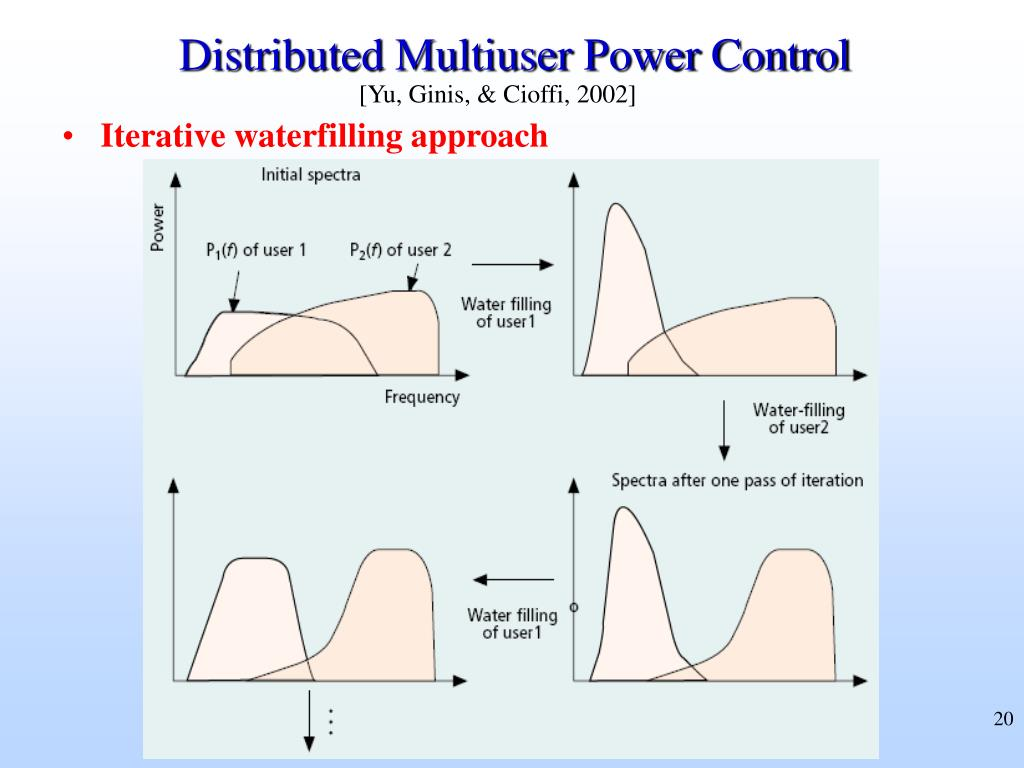 Distributed Multiuser Power Control