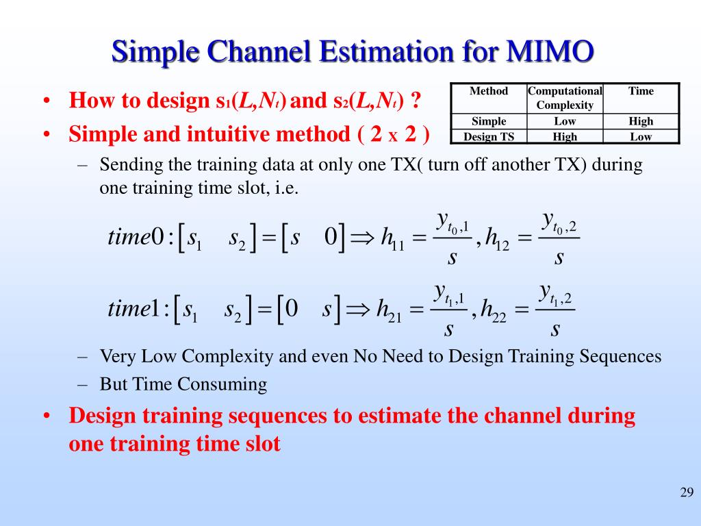Simple Channel Estimation for MIMO