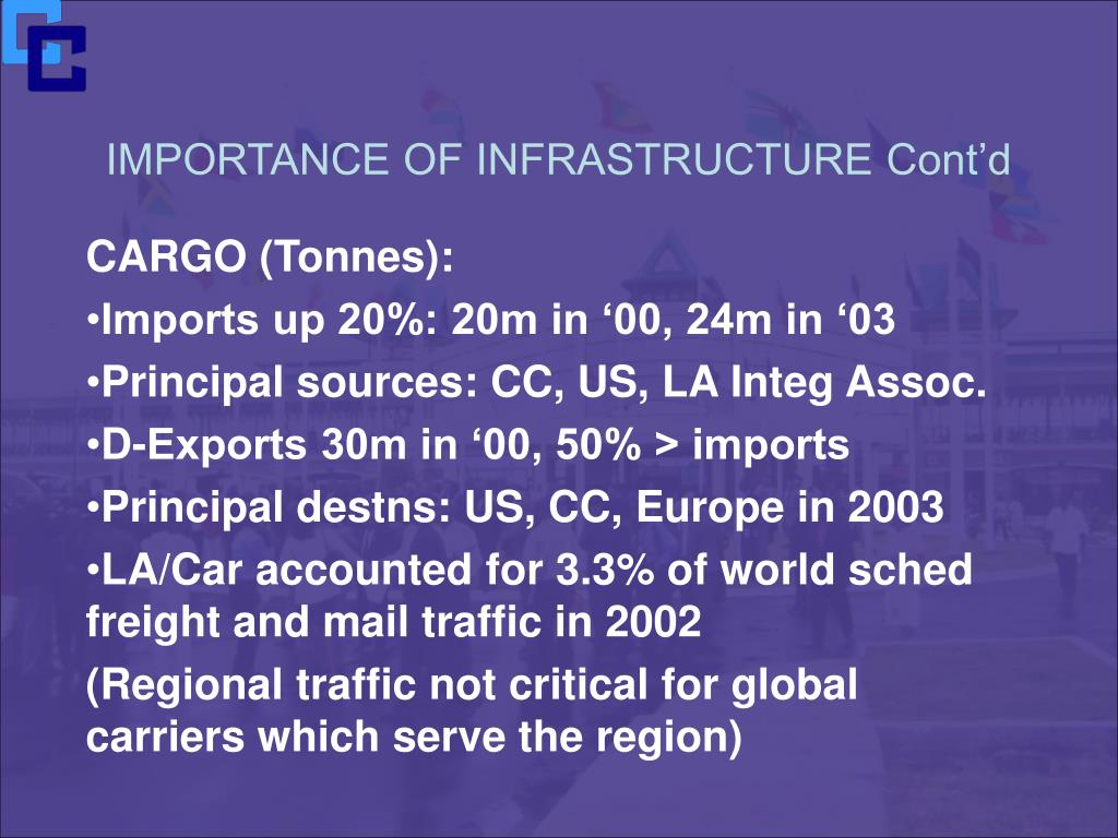IMPORTANCE OF INFRASTRUCTURE Cont'd