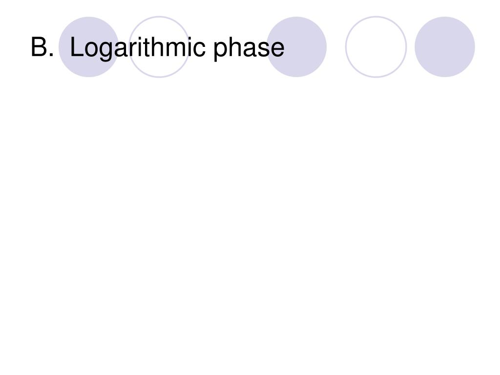 B.  Logarithmic phase