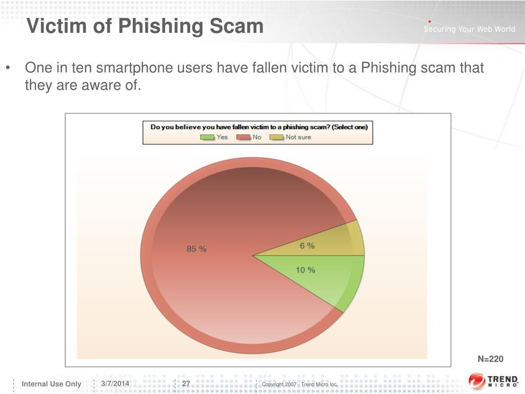 Victim of Phishing Scam