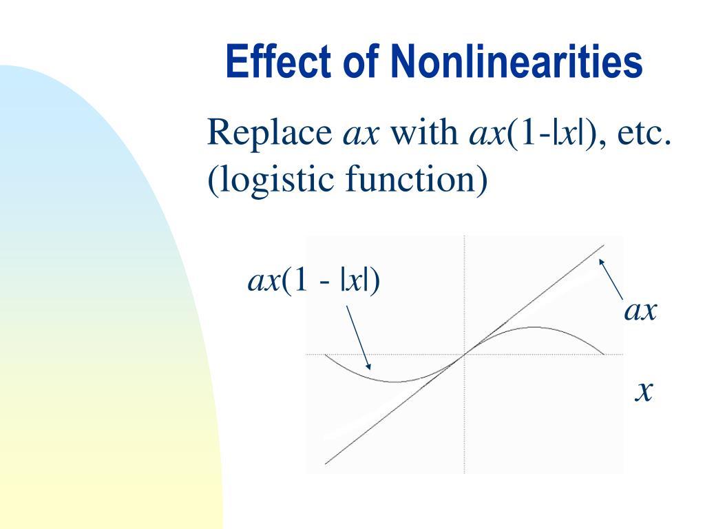 Effect of Nonlinearities