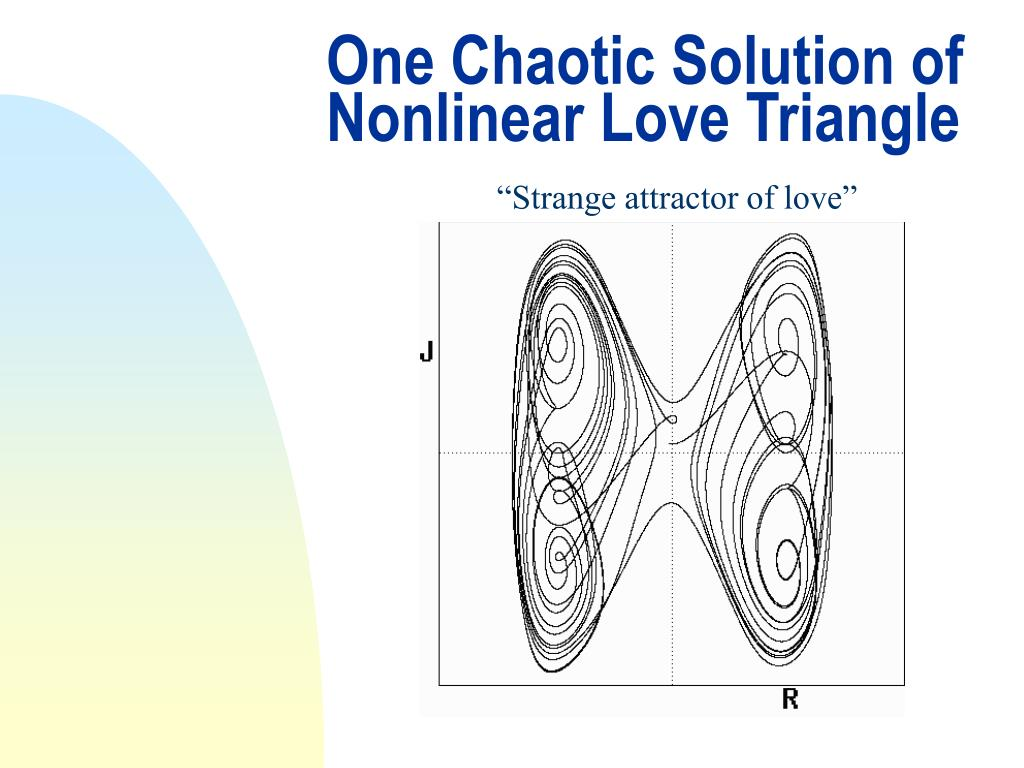 One Chaotic Solution of Nonlinear Love Triangle