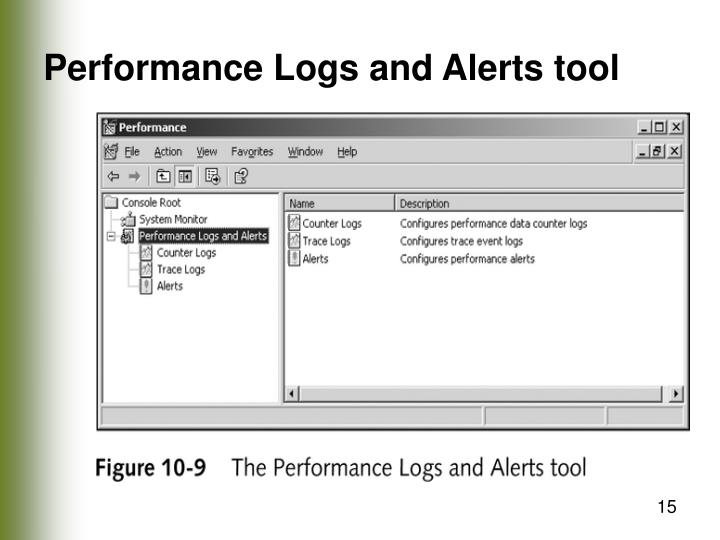 Performance Logs and Alerts tool