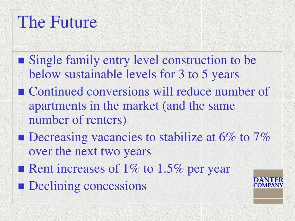 Single family entry level construction to be below sustainable levels for 3 to 5 years