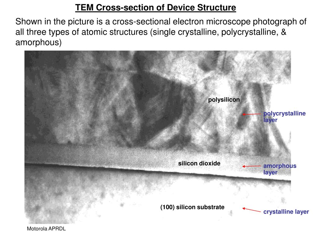 TEM Cross-section of Device Structure