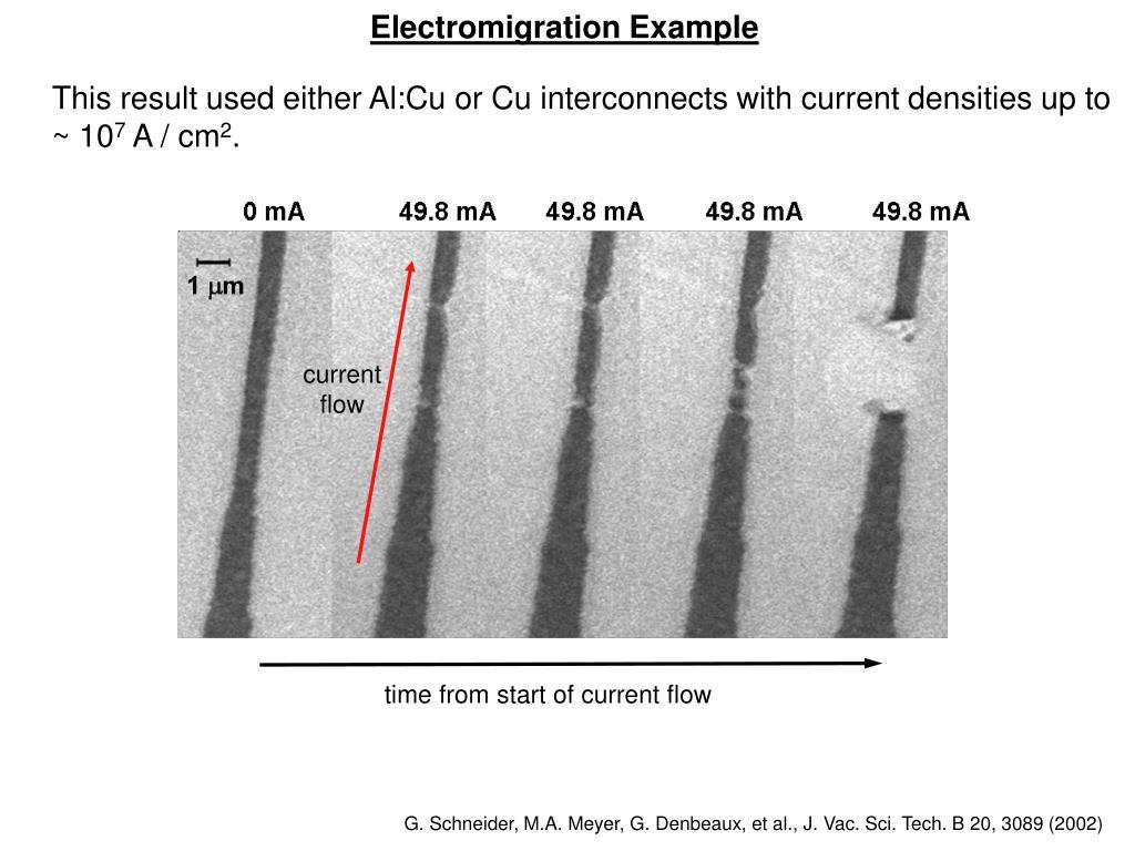 Electromigration Example