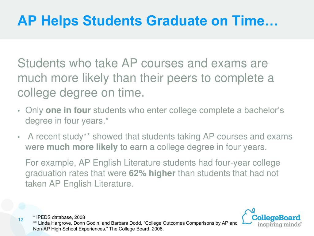 AP Helps Students Graduate on Time…