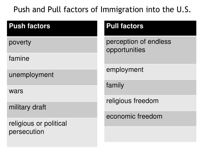 Push and Pull factors of Immigration into the U.S.
