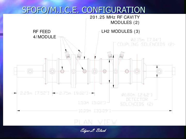 SFOFO/M.I.C.E. CONFIGURATION