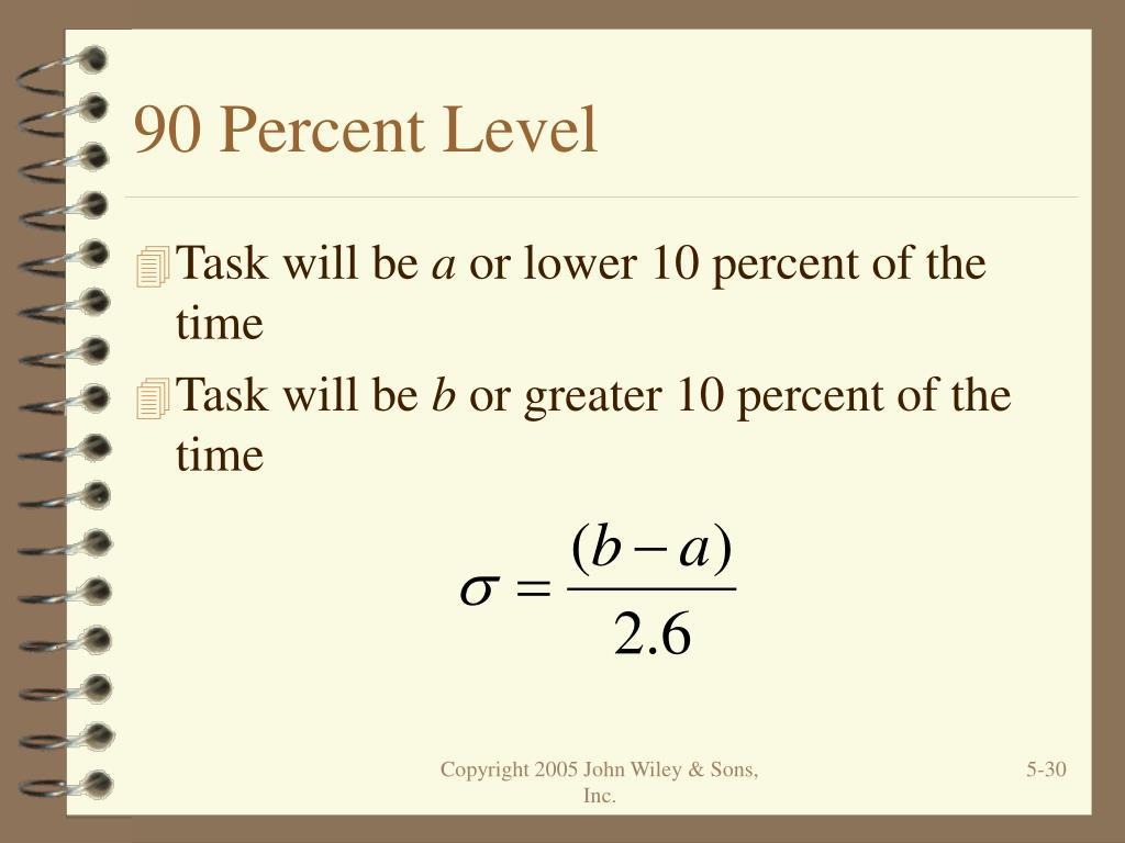 90 Percent Level