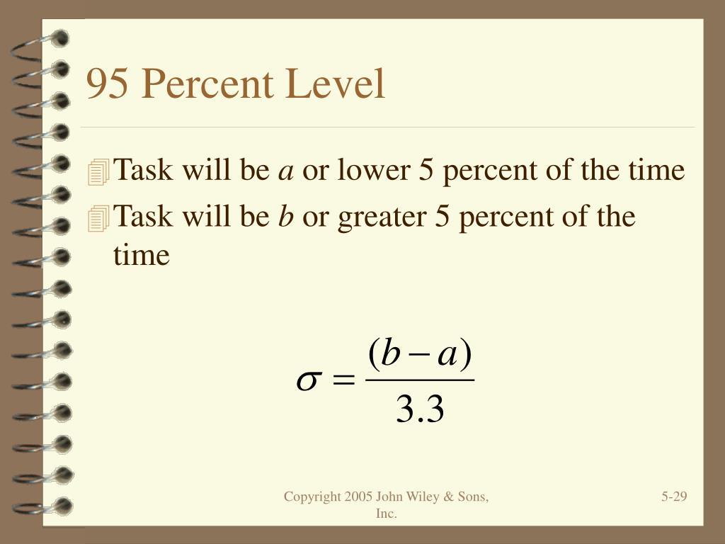 95 Percent Level