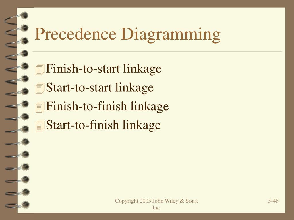 Precedence Diagramming