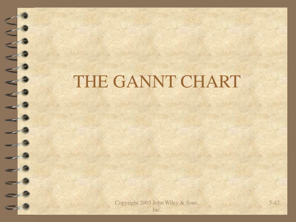 THE GANNT CHART