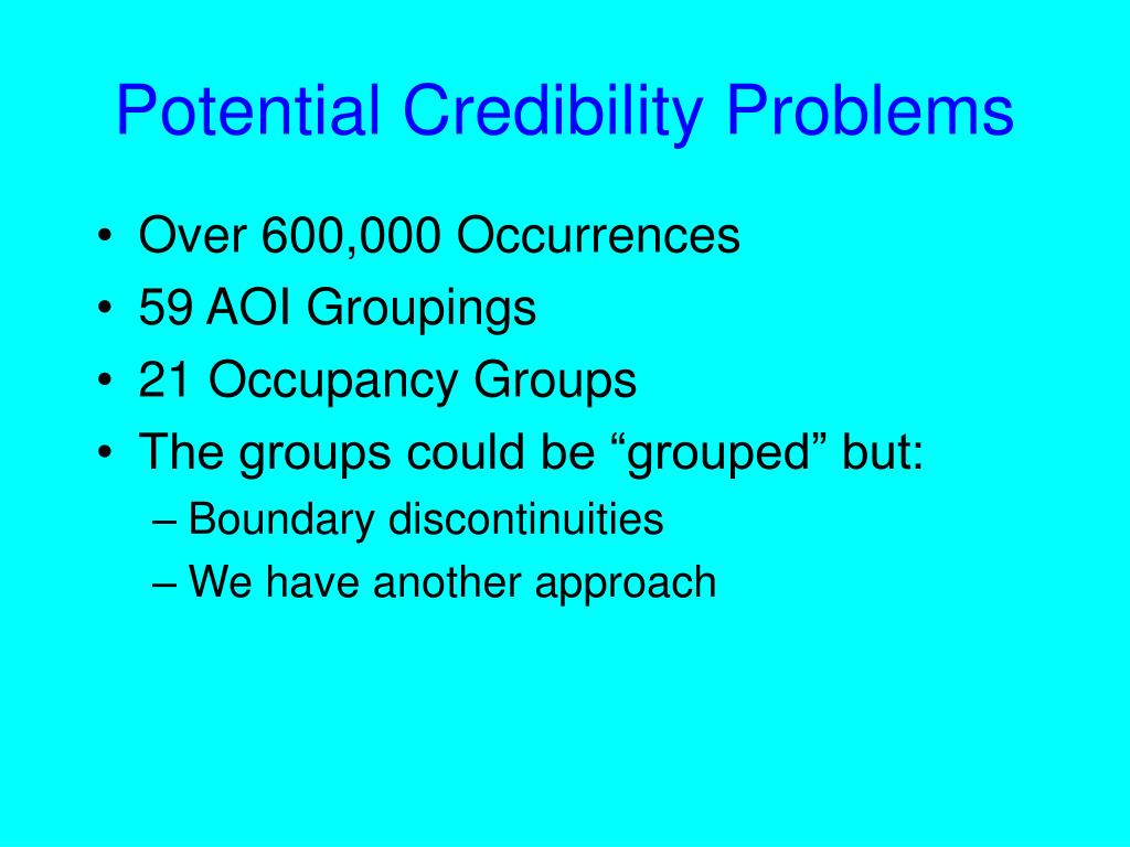 Potential Credibility Problems