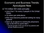 economic and business trends apocalypse now