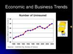 economic and business trends70