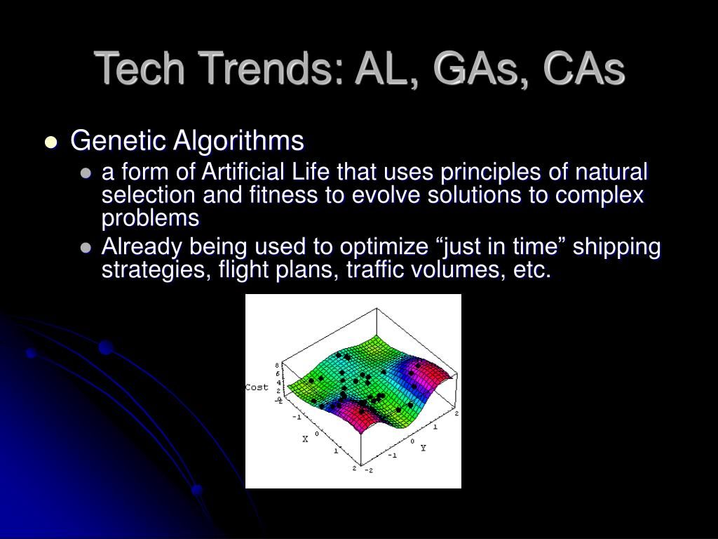 Tech Trends: AL, GAs, CAs