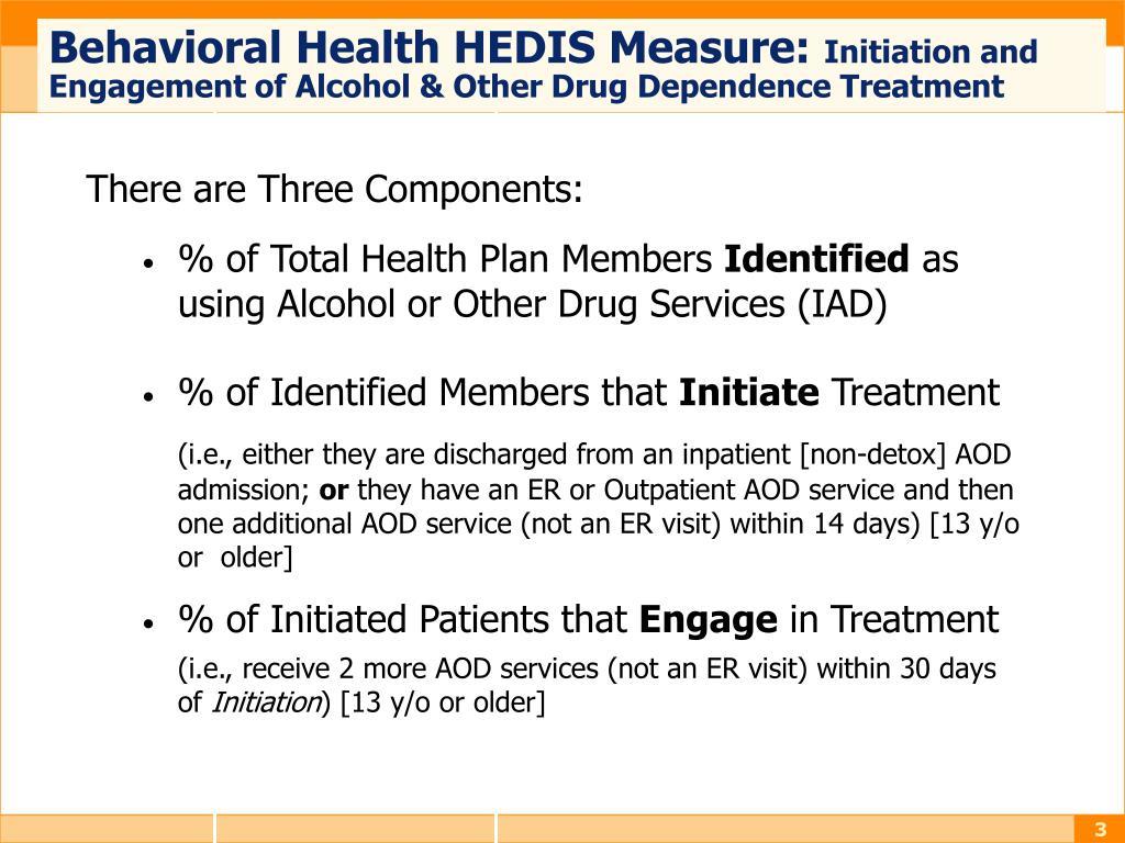 Behavioral Health HEDIS Measure: