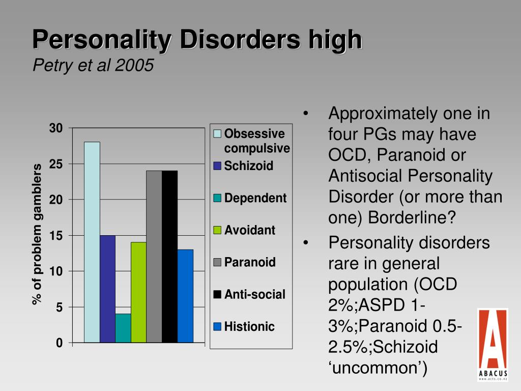 Personality Disorders high