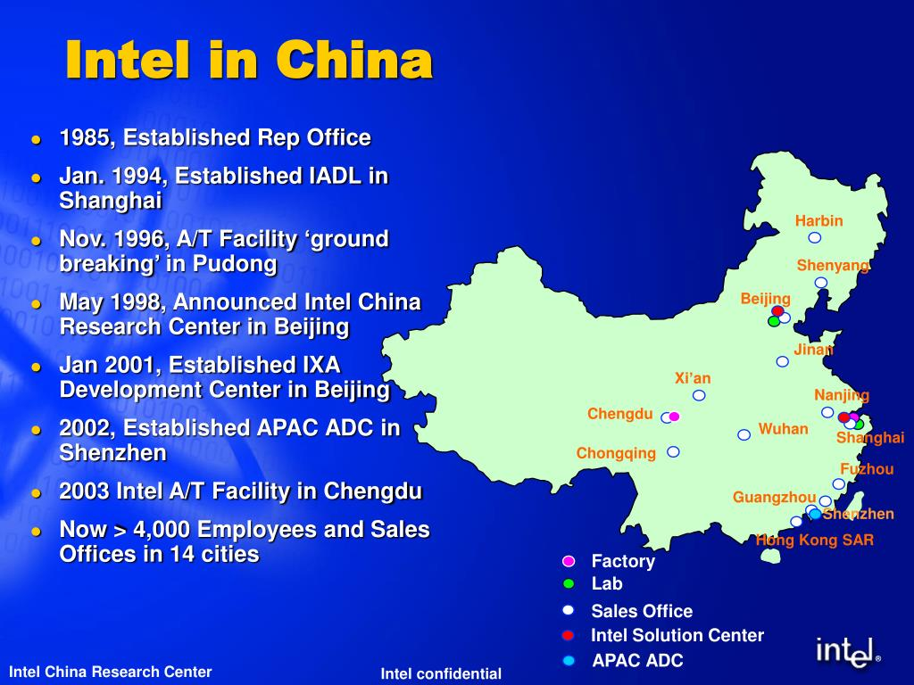 Intel in China