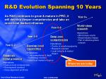 r d evolution spanning 10 years