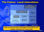 the future local innovations