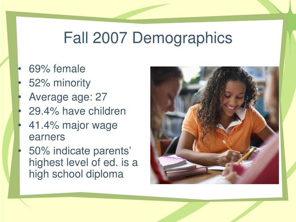 Fall 2007 Demographics