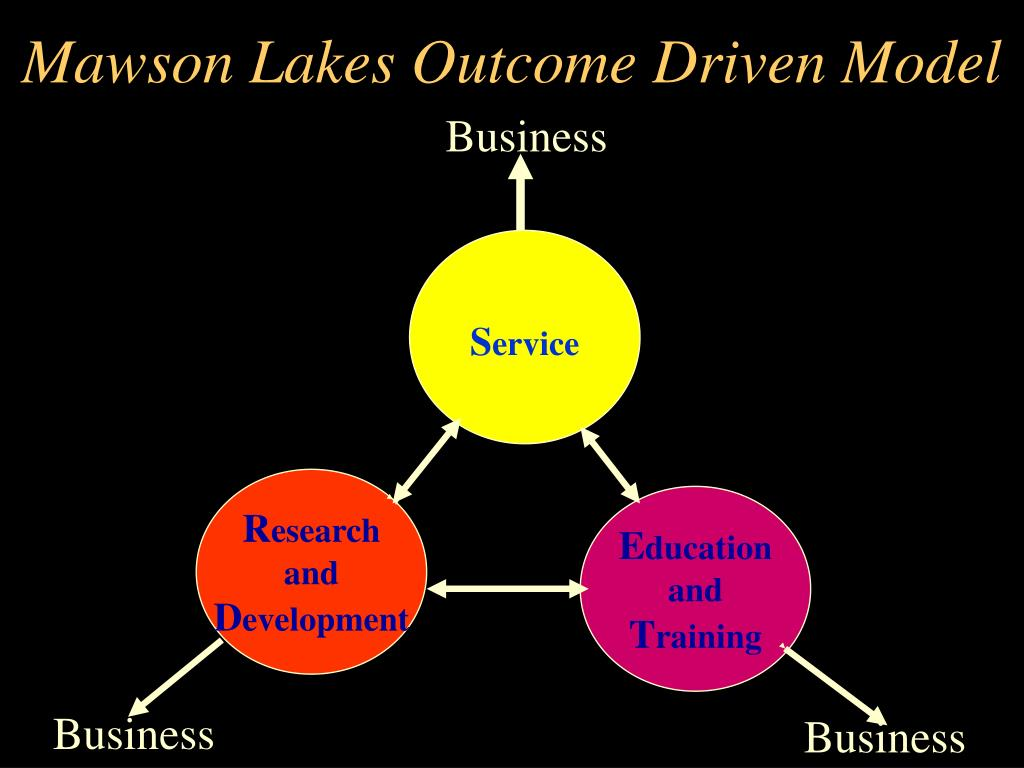 Mawson Lakes Outcome Driven Model