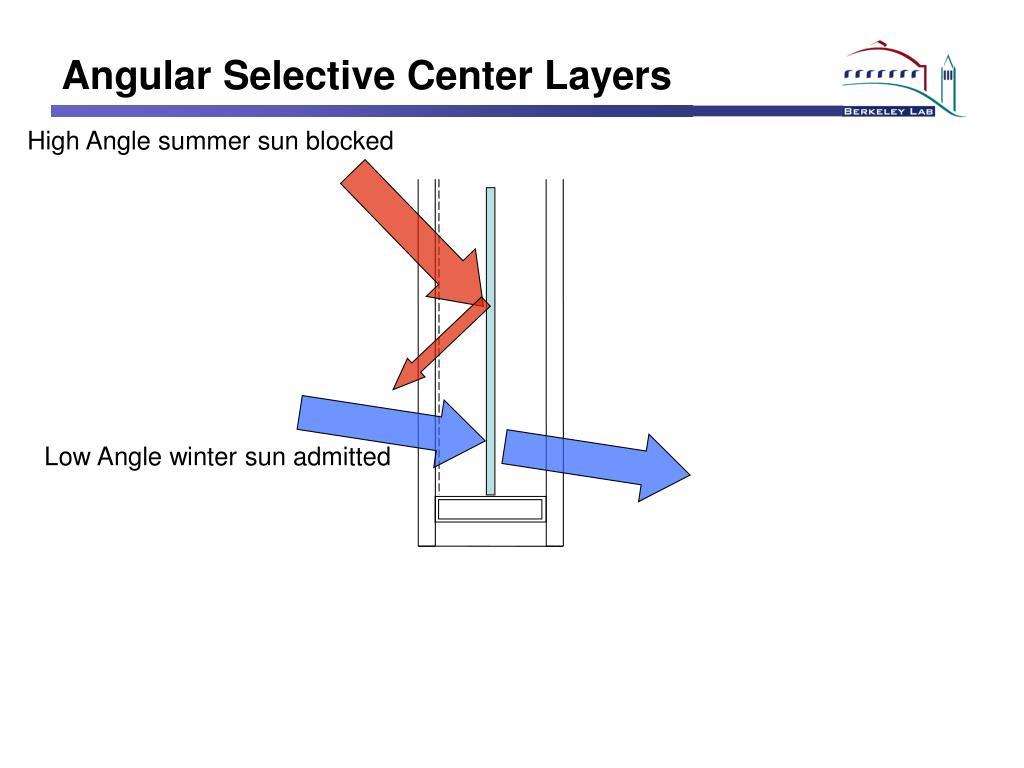 Angular Selective Center Layers