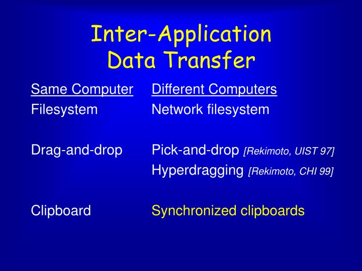 Inter application data transfer