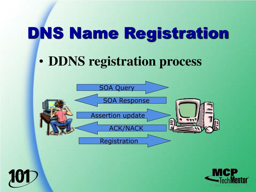 DNS Name Registration