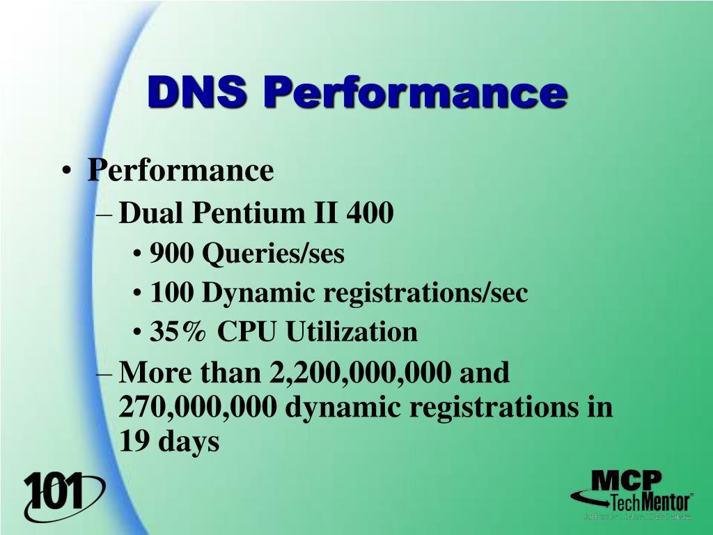DNS Performance