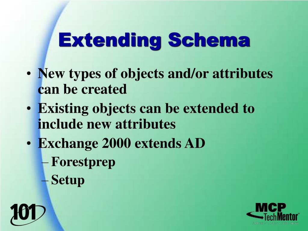 Extending Schema