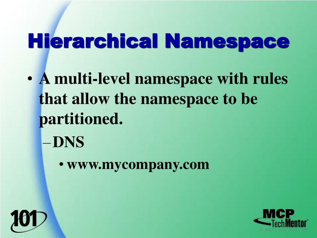 Hierarchical Namespace