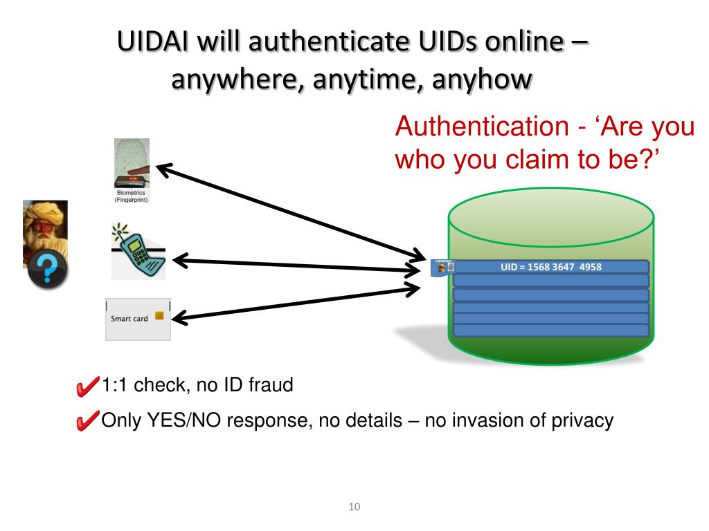 UIDAI will authenticate UIDs online –