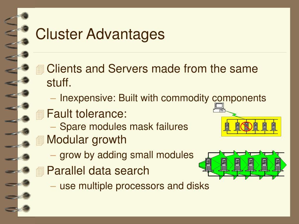 Cluster Advantages
