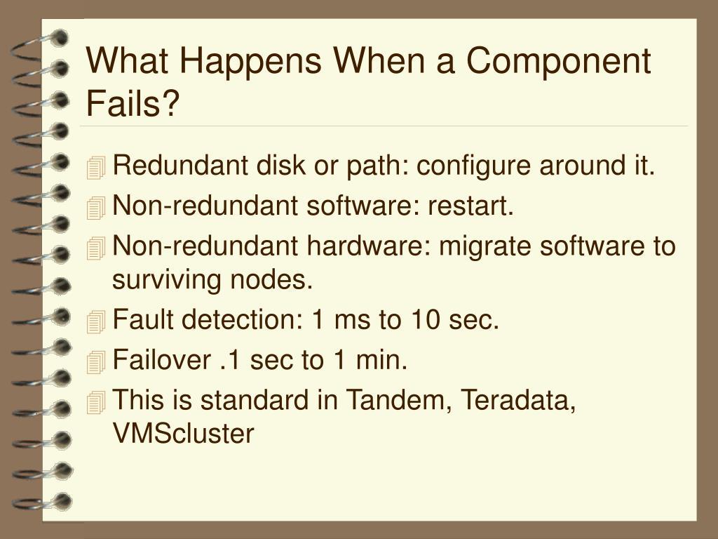 What Happens When a Component Fails?