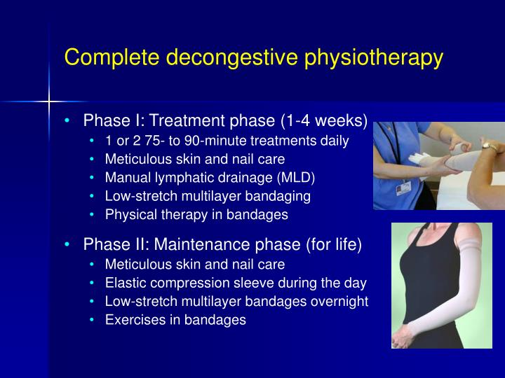 Complete decongestive physiotherapy