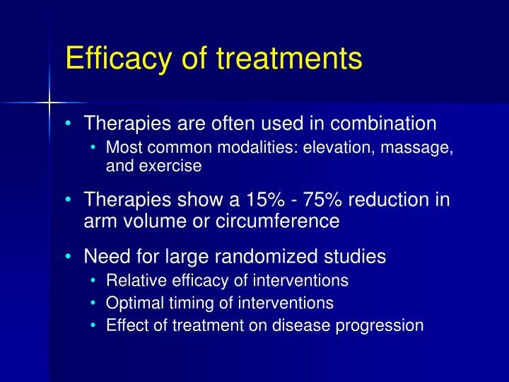 Efficacy of treatments