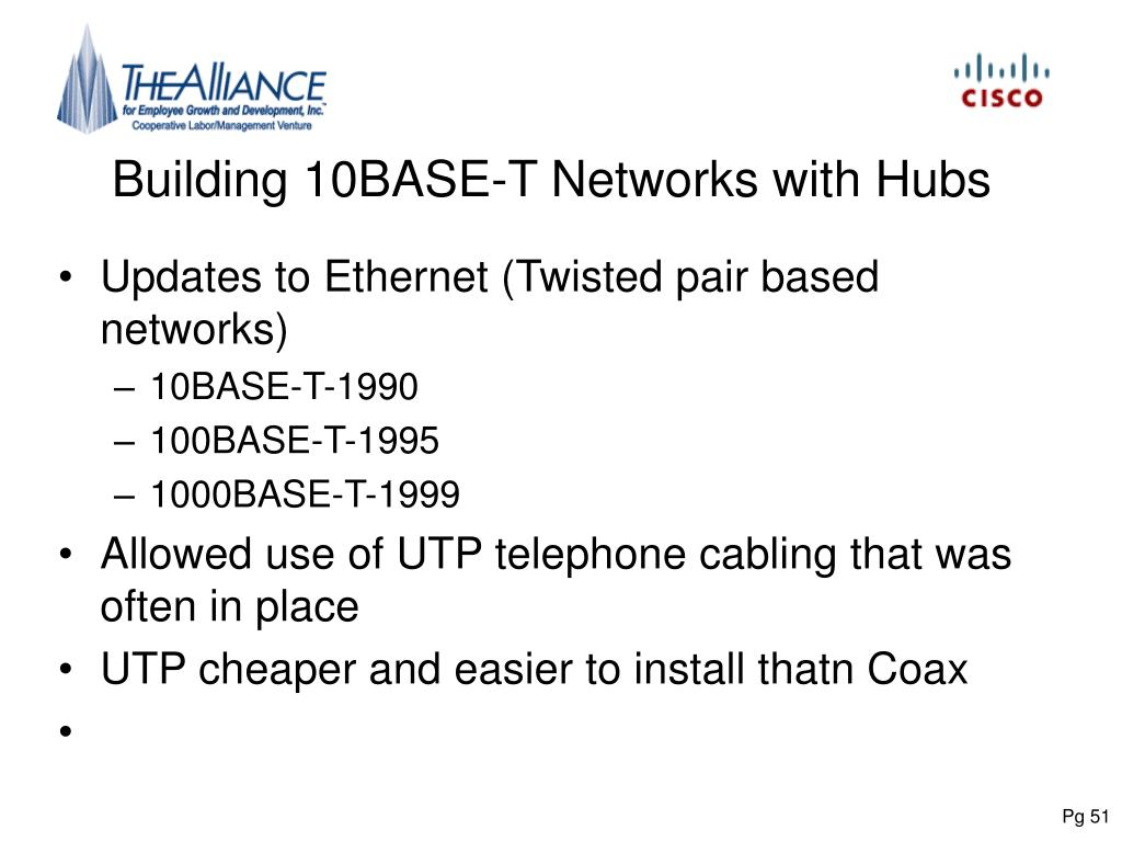 Building 10BASE-T Networks with Hubs