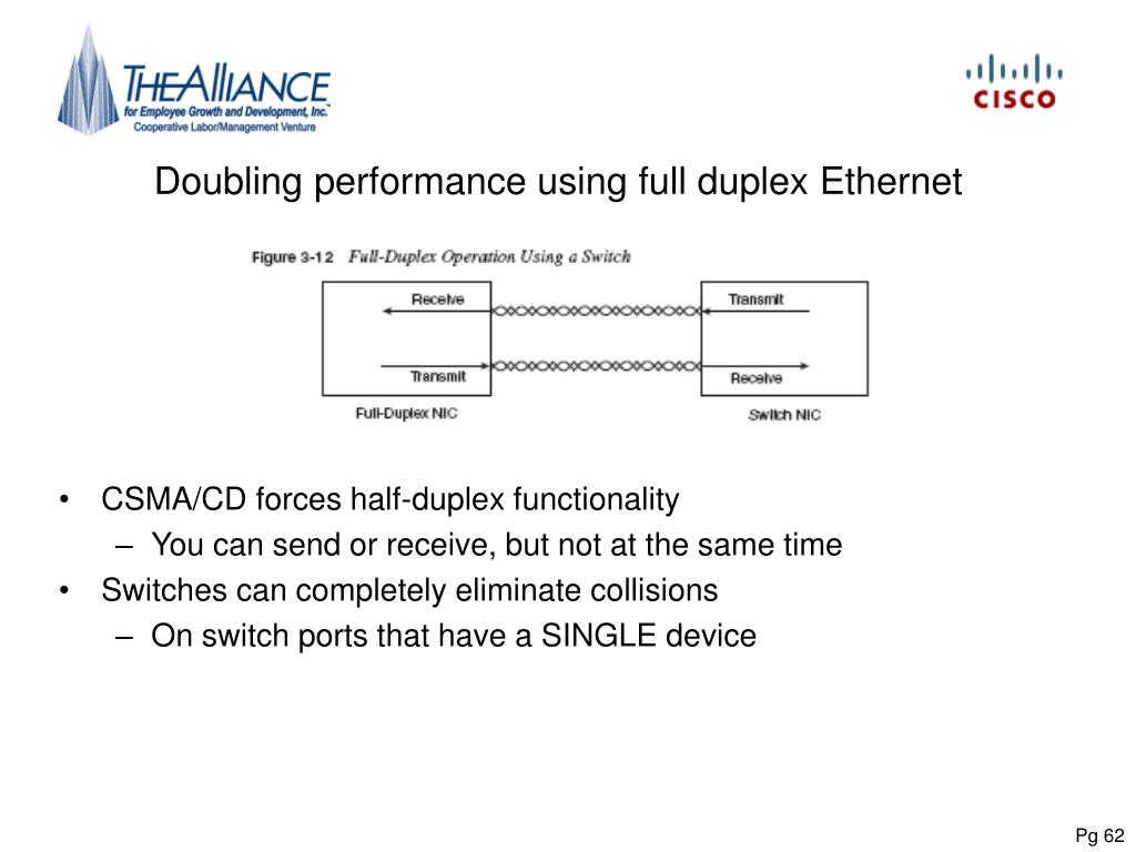 Doubling performance using full duplex Ethernet