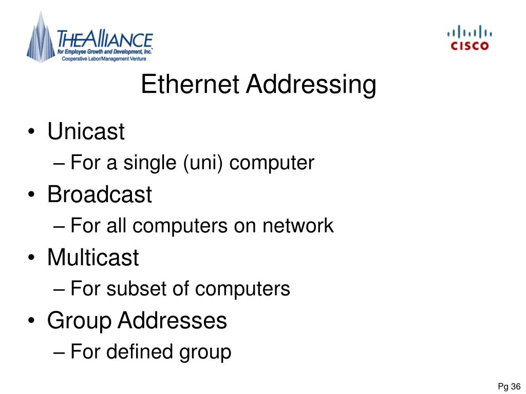 Ethernet Addressing